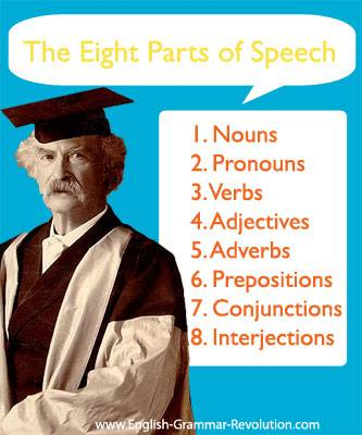 1 - How To Learn English Grammar Step by Step