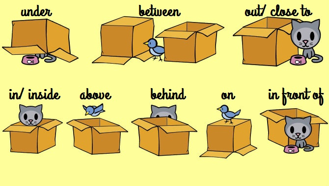 prepositions of place - 10 Most Common Grammar Mistakes English Learners Make