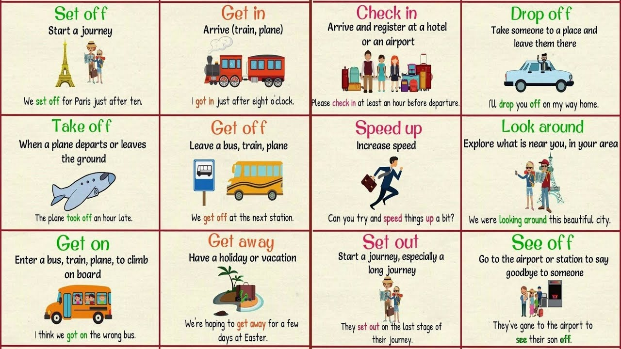 maxresdefault 1 1 - How To Learn And Use More Phrasal Verbs in English?