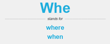 WHE 3F8JZGQ - Whe Meaning - What Does Whe Mean?