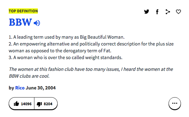 real meaning bbw - BBW Meaning - What Does BBW Mean?